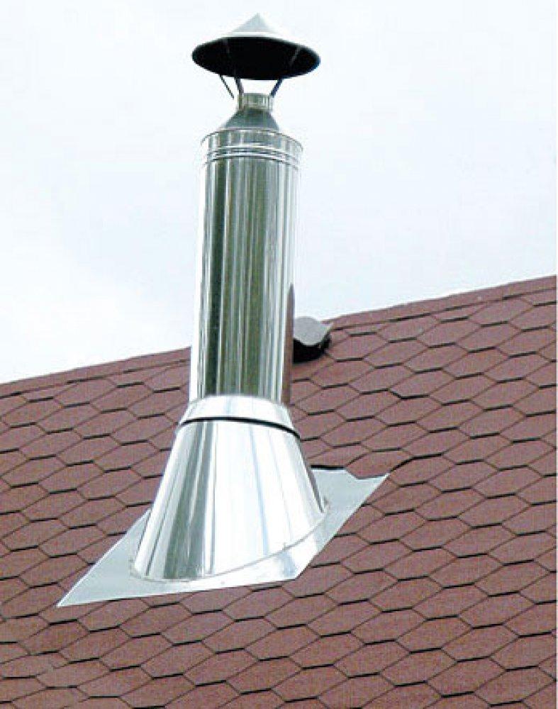 Установка дымохода для газового котла ульяновск материалы для установки дымохода
