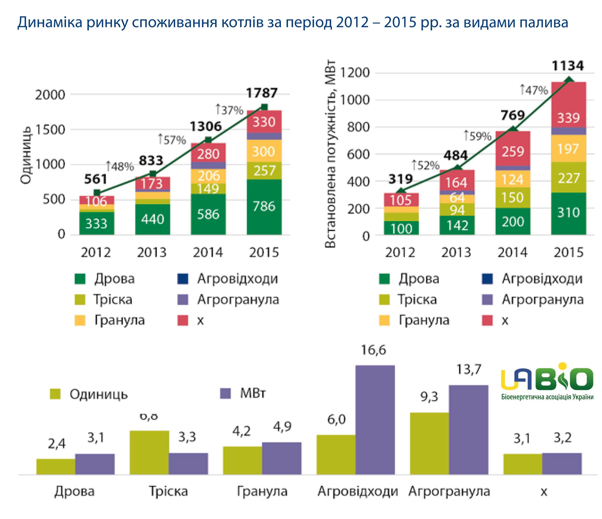 perspektivi_rinka_tverdotoplivnih_kotlov_v_ykraine_4.jpg