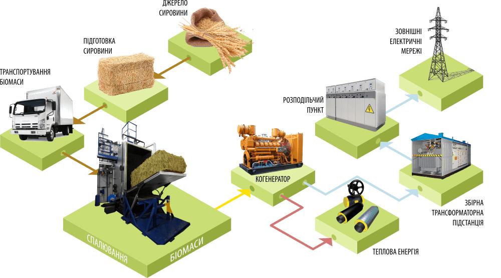 elektrostantsiya-na-biomasi-04.jpg