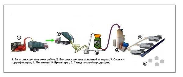torrefitsirovannyye-pellety-02.jpg