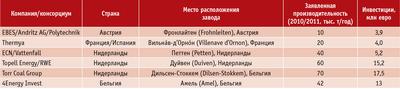 torrefitsirovannyye-pellety-03.png