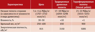 torrefitsirovannyye-pellety-02.png