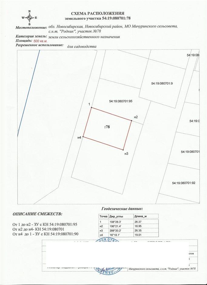 landshaftnyy-dizayn-dachi-03.jpg