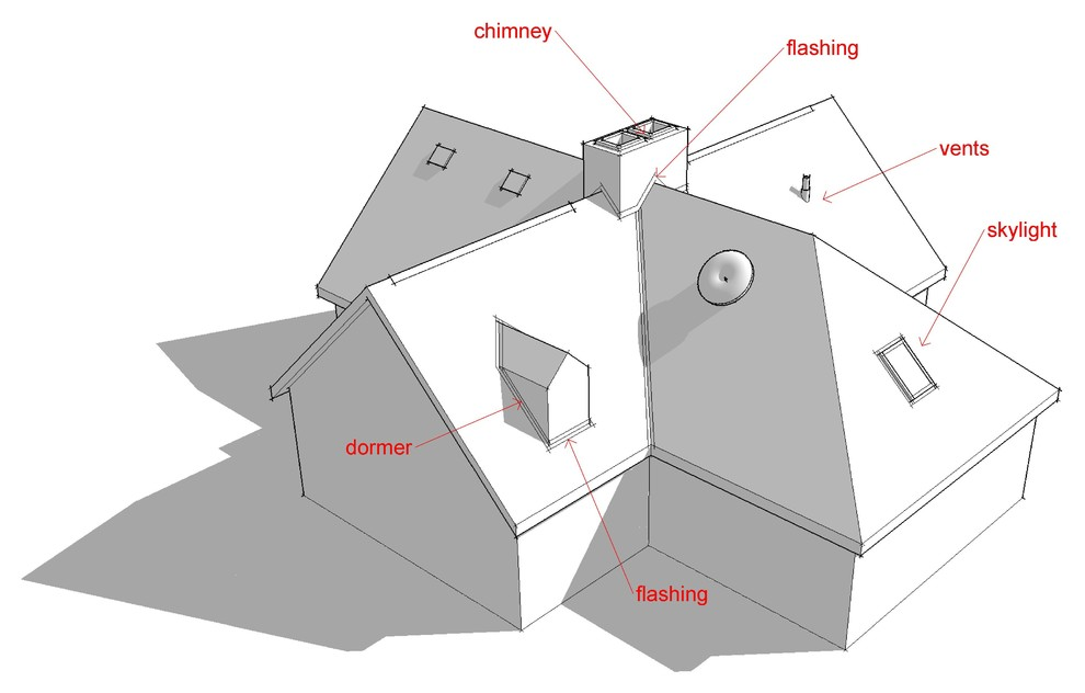 osnovnye-elementy-kryshi-derevyannogo-doma-06.jpg