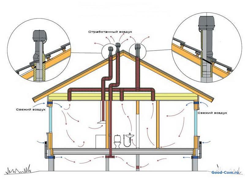 ventilacia-derevyannogo-doma-.jpg