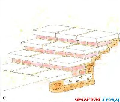 garden-staircase-of-bricks-tiles-05.jpg