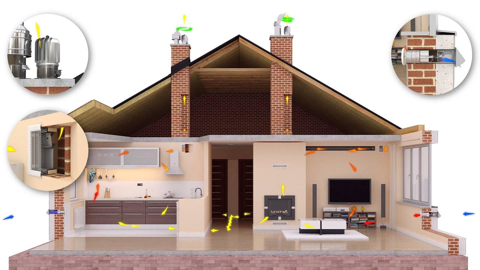 Пример перемещения воздушных потоков в доме в системе естественной вентиляции