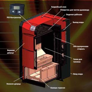 radiateur pour chauffage central au gaz de ville simulation travaux maison. Black Bedroom Furniture Sets. Home Design Ideas