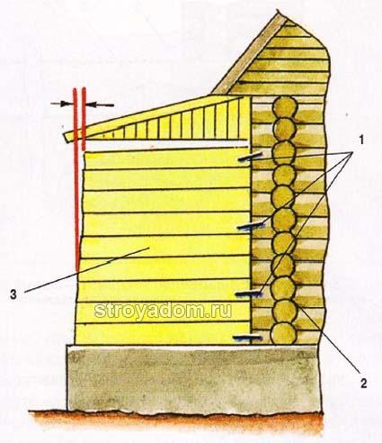 Как сделать пристройку из бруса к кирпичному дому