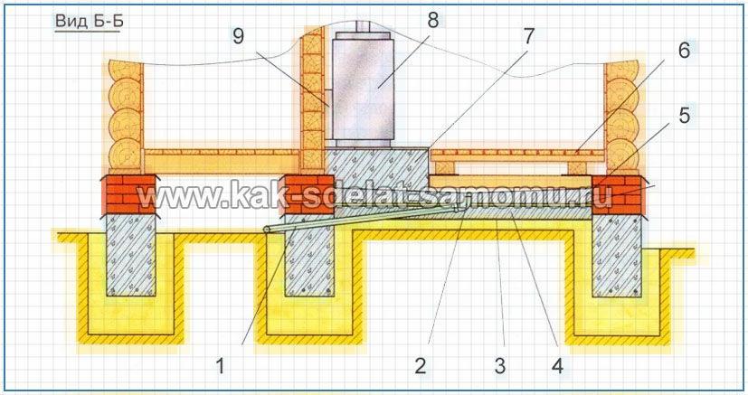 Фундамент как сделать слив - Russkij-Litra.ru
