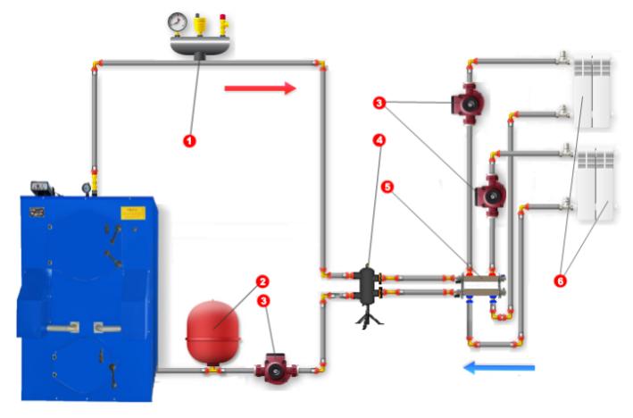 Типовые схемы подключения твердотопливного котла / Статьи / Пеллеты, брикеты и твердое биотопливо Украина