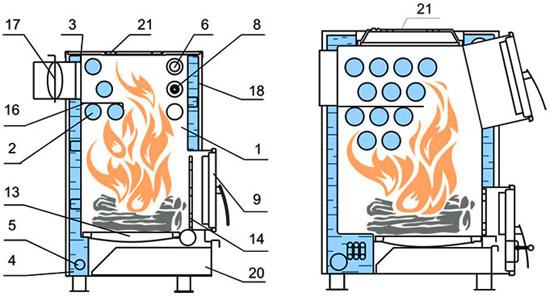 Как устроен теплообменник котла пластинчатый камерный теплообменник чертеж