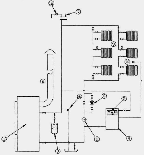 Схемы отопления в валдае