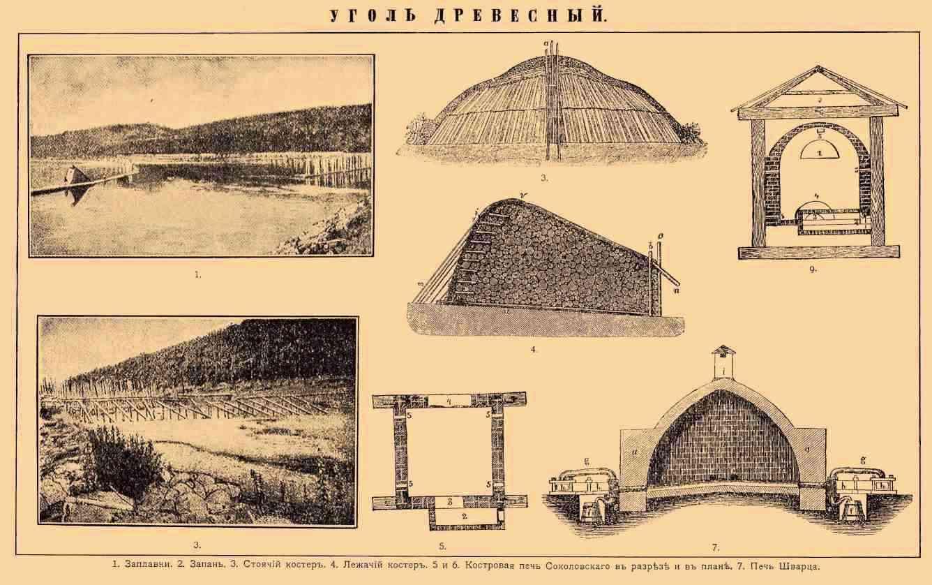 Уголь древесный Купить в Украине