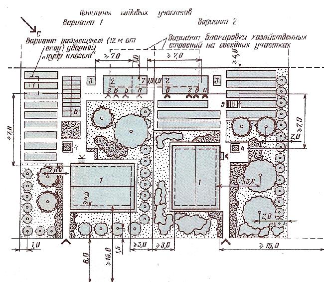 План саду та планування ділянки