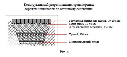 Строительство дорожек на участке