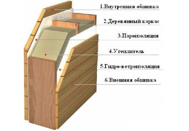 montaj_yteplitelya_v_derevyannom_dome_iz_brysa.jpg