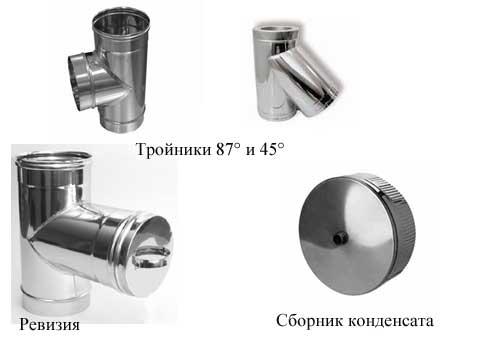 konstrykcii_ta_montaj_dimohody_z_nerjaviuchoi_stali_pokrokovo_3.jpg