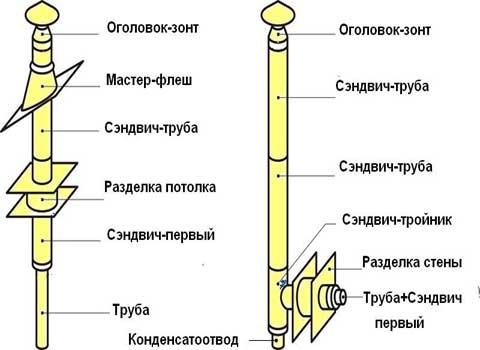 konstrykcii_ta_montaj_dimohody_z_nerjaviuchoi_stali_pokrokovo_6.jpg
