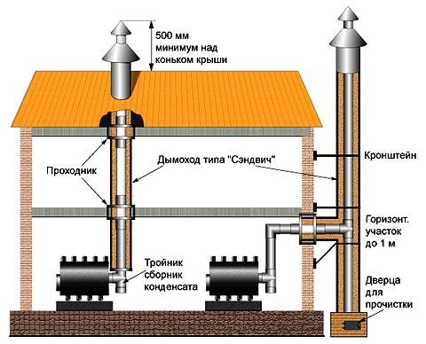 shema_pristrou_domohodiv.jpg