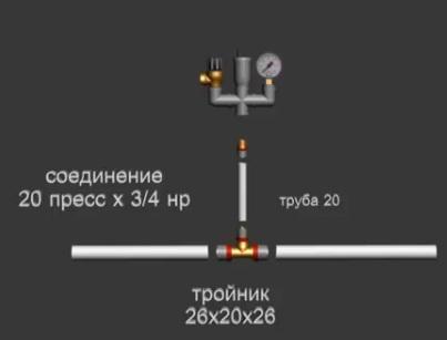 podkluchenie_grupu_bezopasnosti_k_metaloplastikovum_trubam.jpg
