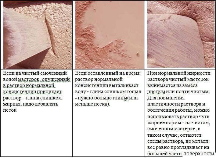 sposobi_viznachennya_gotovnosti_rozchiny.jpg