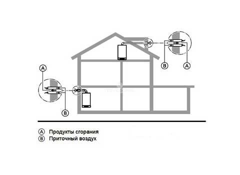 bydova_koaksialnoi_dimovoi_trybi.jpg