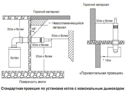 princip_roboti_koaksialnogo_dimohody.jpg