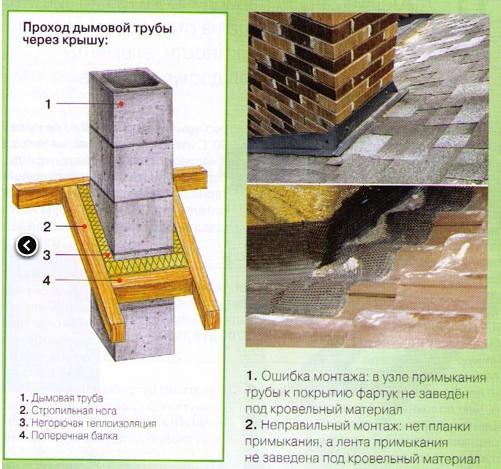 shema_obhody_trybi.jpg