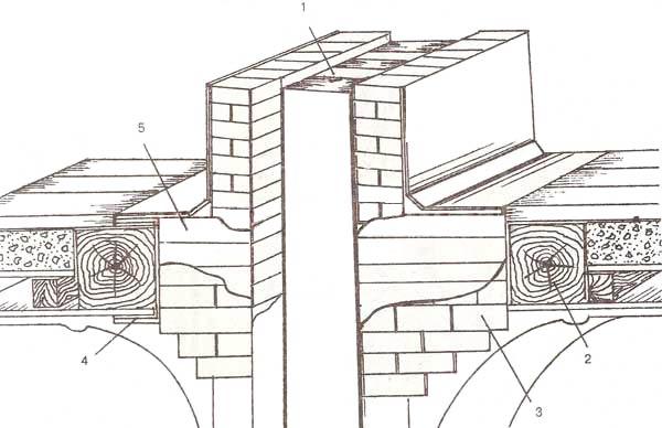 Дымоход двойной сендвичные трубы для дымохода цена отзывы