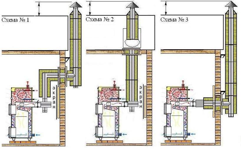 Схемы подключения дымоходов: