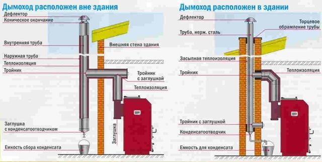 vidi_dimohodiv.jpg