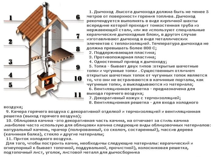 tehnicheskie_harakteristiki_dimohoda.jpg