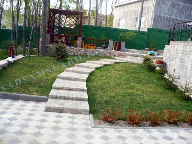 Другий етап проектування садової ділянки – деталювання