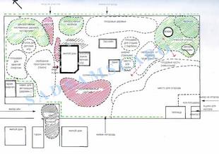 Планування дачної ділянки починається з зонування