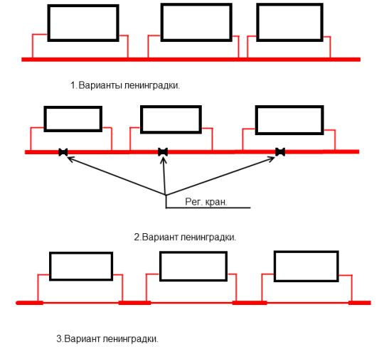 shema_vodyanogo_otopleniya_varianti_realizacii_i_osnovnie_elementi_3.png