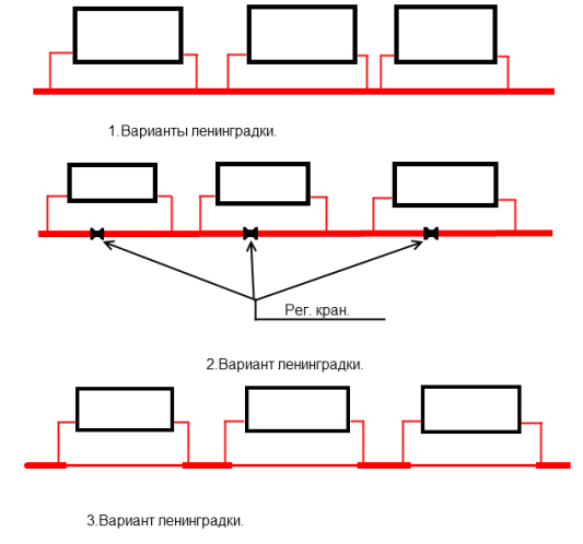 shema_vodyanogo_opalennya_varianti_realizacii_ta_osnovni_elementi_3.png