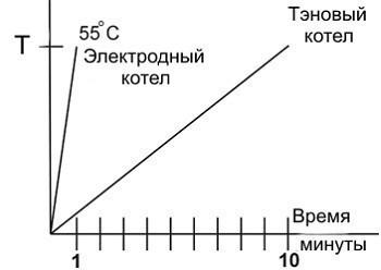 nova_anodno_kapilyarna_sistema_opalennya_ekonomichna_i_efektivna_tehnologiya_2.jpg