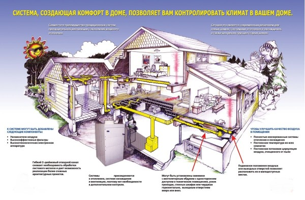 otoplenie_i_ventilyaciya_trebovaniya_standarti_i_vozmojnost_sovmesheniya_sistem_8.jpg