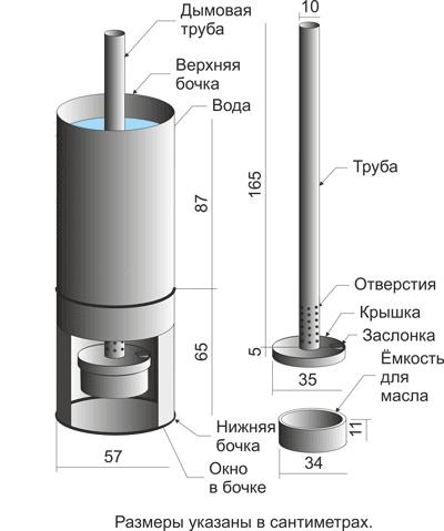 samorobni_kotli_opalennya_principi_konstryuvannya_ta_prikladi_shem_6.jpg