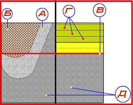 podgotovka-vnutrennih-sten.jpg