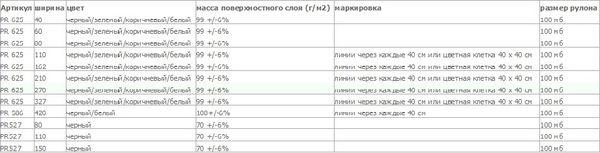 kak_vibrat_ykrivnoi_material_dlya_rastenii_21.jpg