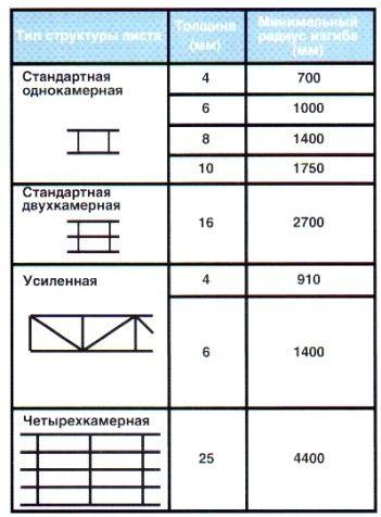 yak_vibrati_pokrivnii_material_dlya_roslin_17.jpg