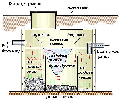 otoplenie_vodosnabjenie_kanalizaciya_v_zagorodnom_dome_6.jpg