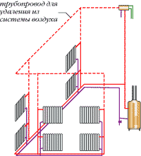 dvyhtrybnaya_sistema_otopleniya_s_nijnei_razvodkoi_shema_kotoraya_pozvolyaet_ekonomit_teplo_6.png