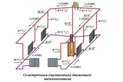 dvyhtrybnaya_sistema_otopleniya_s_nijnei_razvodkoi_shema_kotoraya_pozvolyaet_ekonomit_teplo_7.jpg