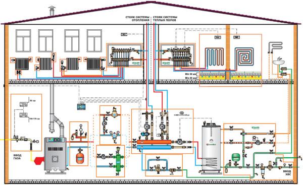 Ескіз опалювальної системи