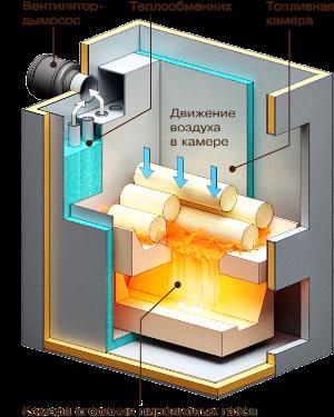 tverdopalivni_pirolizni_kotli_ekonomne_ta_efektivne_rishennya_dlya_privatnogo_bydinky_3.png