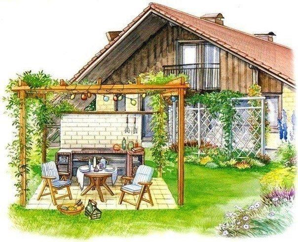 Плануємо садову ділянку: 6 корисних порад