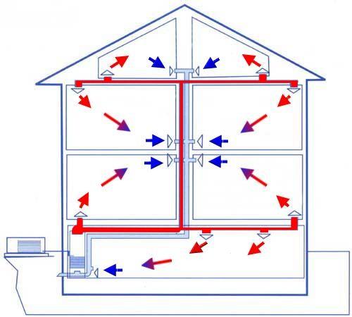Схема печное отопление частного дома своими руками